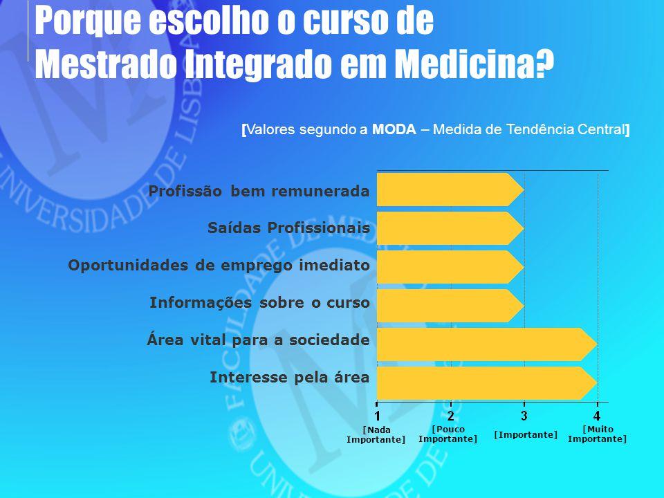 Porque escolho o curso de Mestrado Integrado em Medicina.