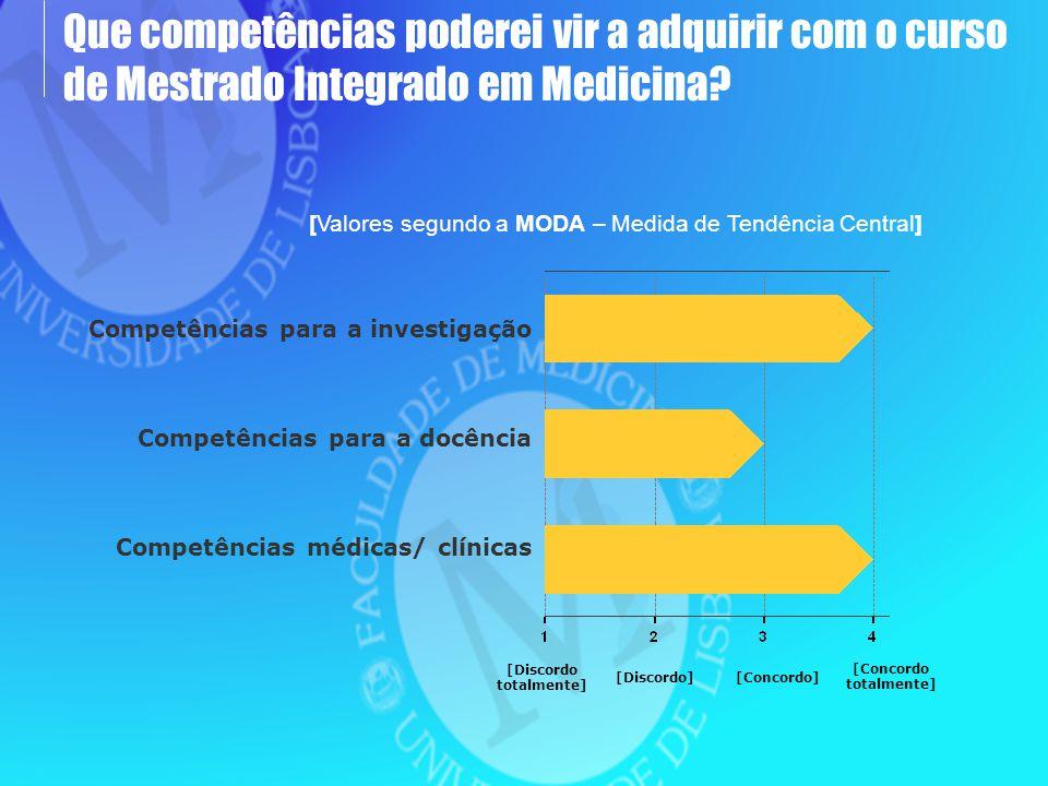 Que competências poderei vir a adquirir com o curso de Mestrado Integrado em Medicina.