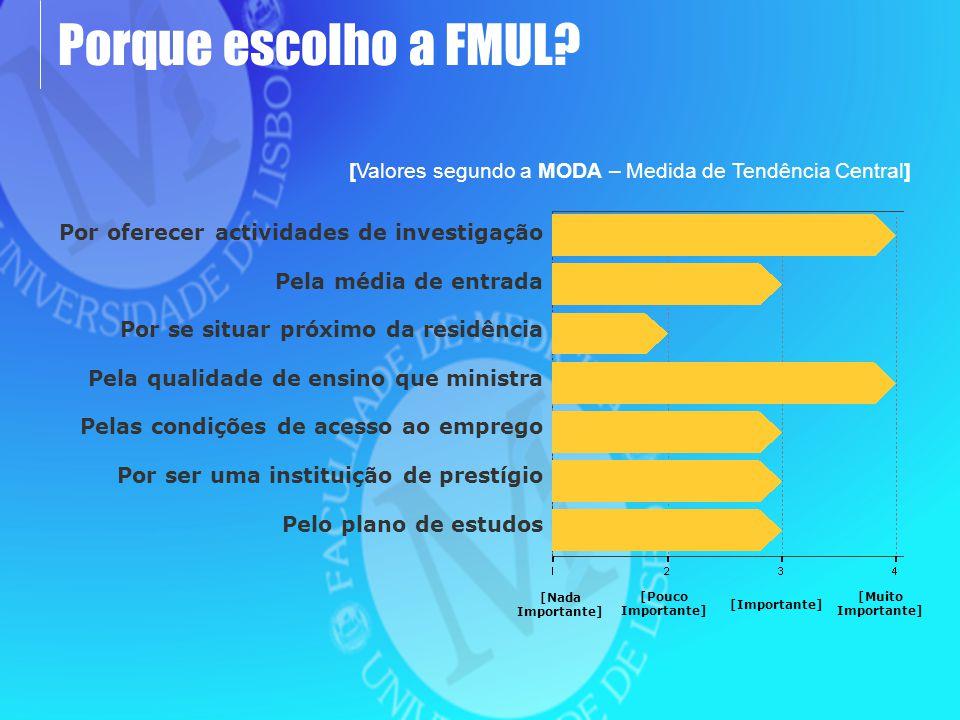 Porque escolho a FMUL.