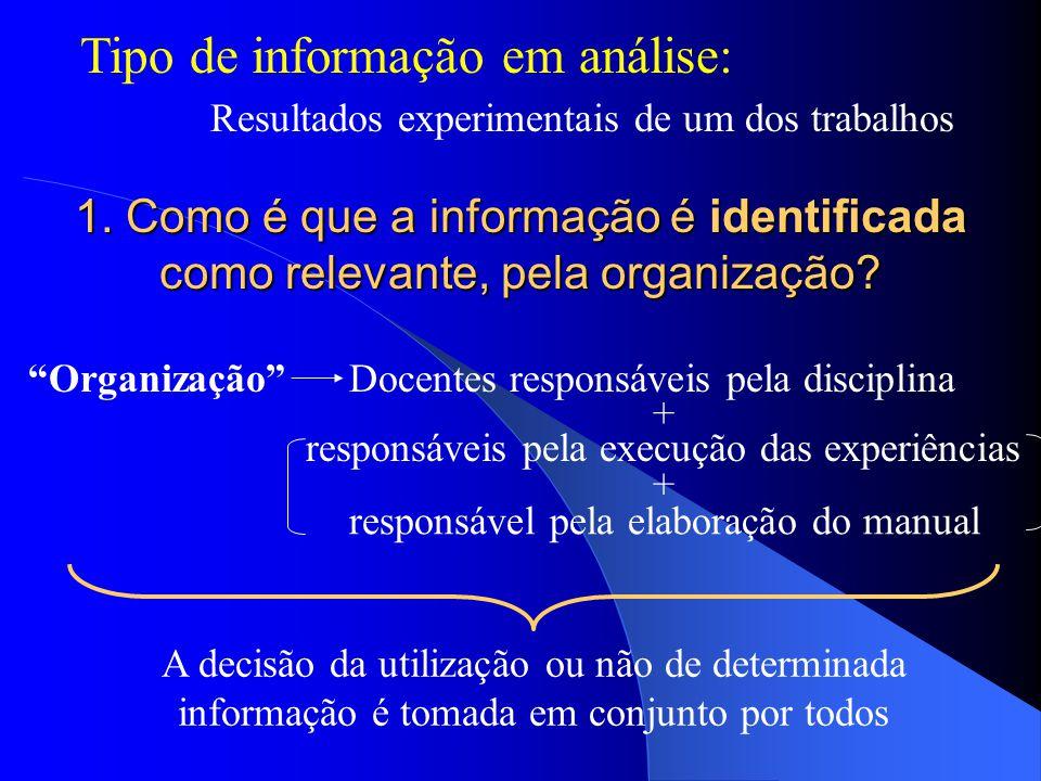 Tipo de informação em análise: Resultados experimentais de um dos trabalhos 1.