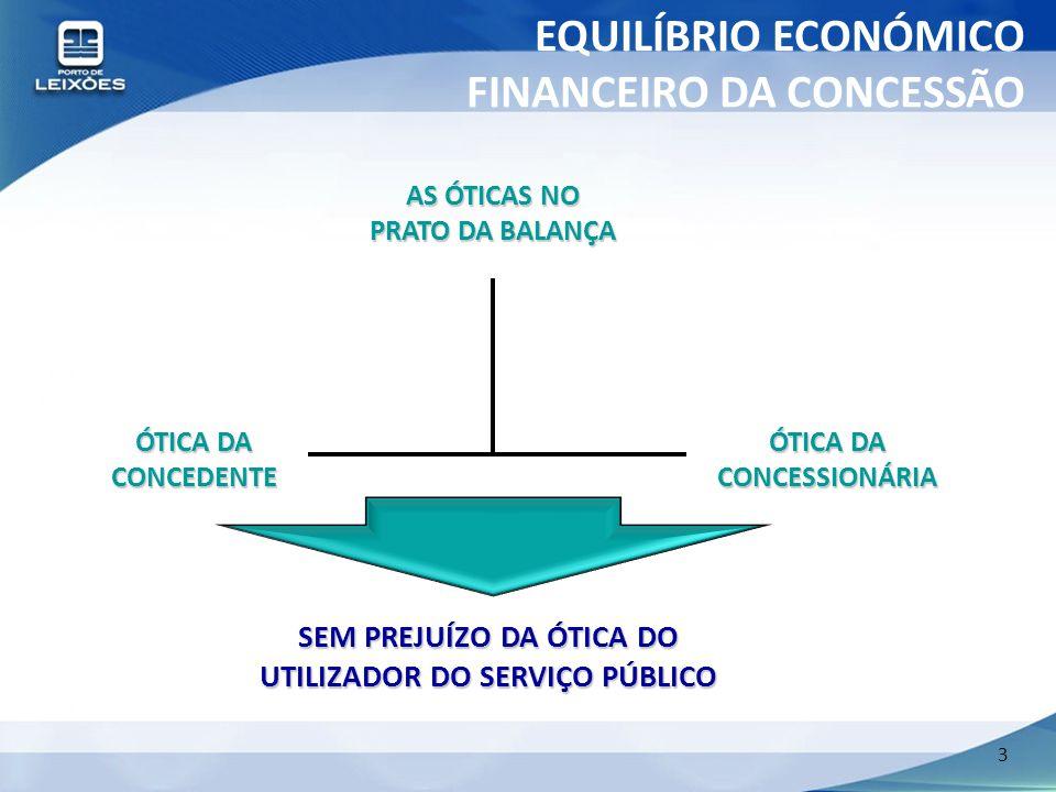 4 TERMINAL DE CONTENTORES Receita Líquida da APDL por contentor antes da concessão Renda / Taxa por contentor a pagar pelo concessionário, após a concessão = A PARCELA DE CUSTOS PORTUÁRIOS DA AUTORIDADE PORTUÁRIA E A TARIFA DE MOVIMENTAÇÃO AO UTILIZADOR ANTES DA CONCESSÃO NÃO SE AGRAVAM APÓS A CONCESSÃO COROLÁRIO PARA FIXAÇÃO DO NÍVEL DE RENDA TARIFA MÁXIMA DE MOVIMENTAÇÃO DO CONTENTOR Preço indicativo do mercado, antes da concessão (euros/cont) <=<= Tarifa Máxima Movimentação, após concessão (euros/cont)