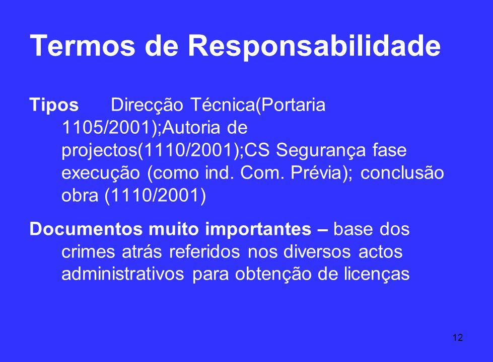 12 Termos de Responsabilidade Tipos Direcção Técnica(Portaria 1105/2001);Autoria de projectos(1110/2001);CS Segurança fase execução (como ind. Com. Pr
