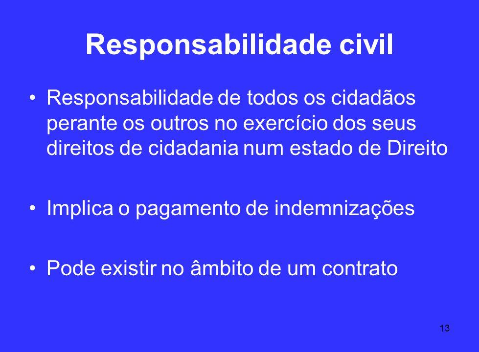 13 Responsabilidade civil Responsabilidade de todos os cidadãos perante os outros no exercício dos seus direitos de cidadania num estado de Direito Im