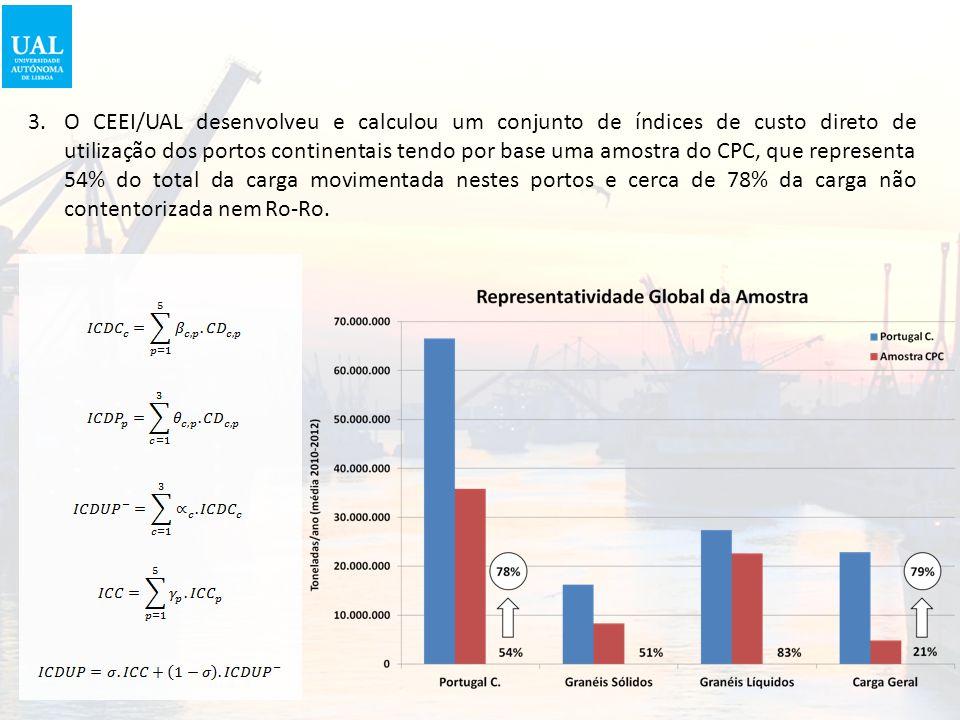 3.O CEEI/UAL desenvolveu e calculou um conjunto de índices de custo direto de utilização dos portos continentais tendo por base uma amostra do CPC, qu