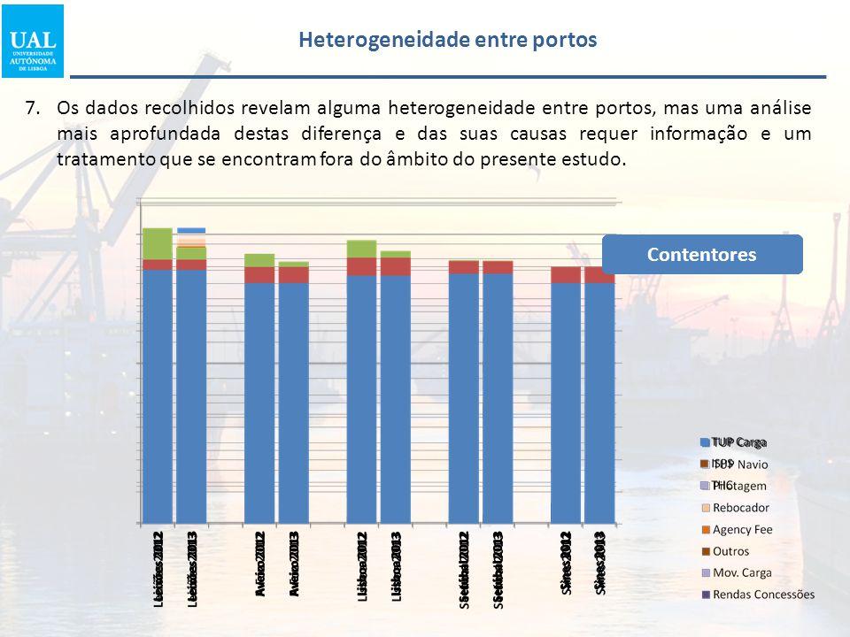7.Os dados recolhidos revelam alguma heterogeneidade entre portos, mas uma análise mais aprofundada destas diferença e das suas causas requer informaç