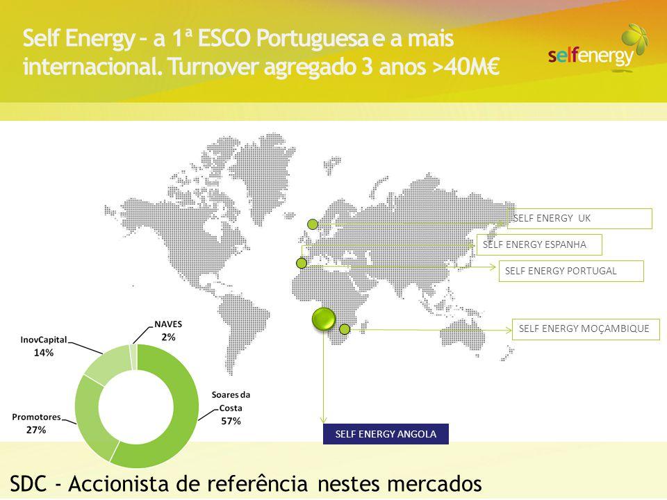SELF ENERGY MOÇAMBIQUE SELF ENERGY ESPANHA SELF ENERGY UK SELF ENERGY PORTUGAL SELF ENERGY ANGOLA Self Energy – a 1ª ESCO Portuguesa e a mais internac