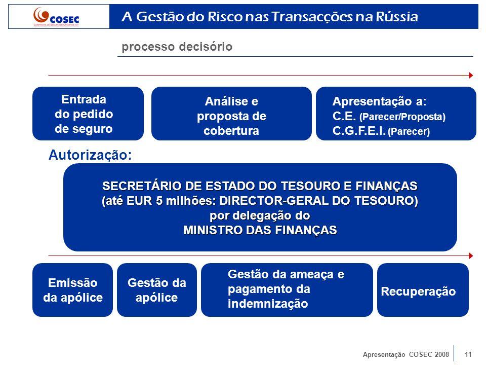 Apresentação COSEC 200811 Autorização: A Gestão do Risco nas Transacções na Rússia processo decisório Entrada do pedido de seguro Análise e proposta de cobertura Apresentação a: C.E.