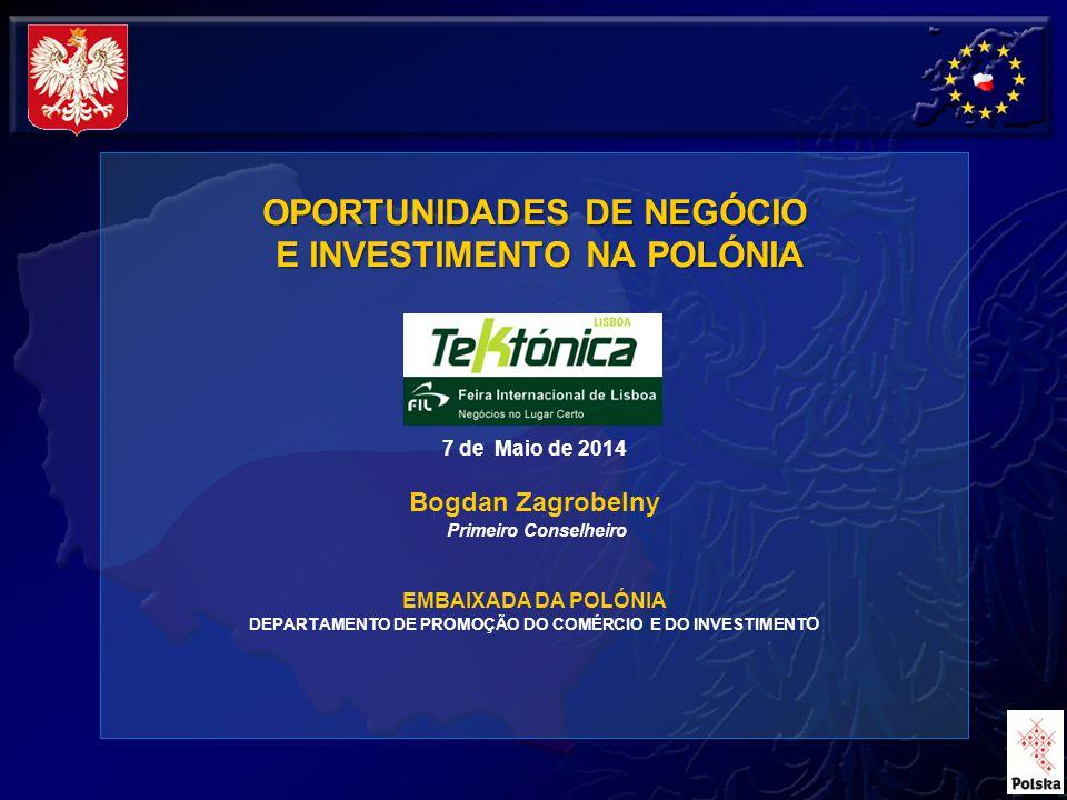 11 IDE na Polónia Fonte: Banco Nacional da Polónia Embaixada da Polónia em Lisboa