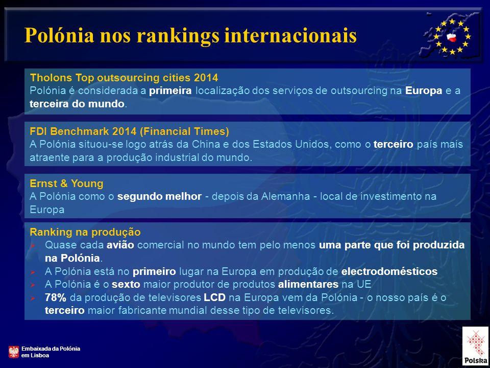 18 Polónia nos rankings internacionais Tholons Top outsourcing cities 2014 Polónia é considerada a primeira localização dos serviços de outsourcing na Europa e a terceira do mundo.