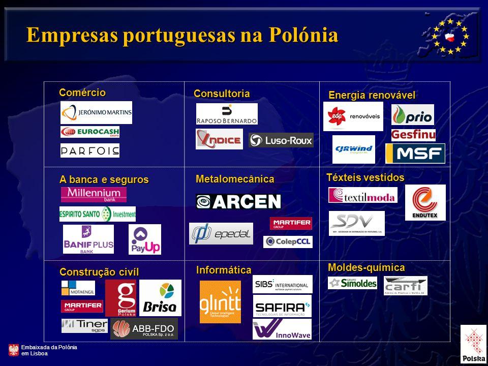30 Empresas portuguesas na Polónia Comércio A banca e seguros Construção civíl Energia renovável Téxteis vestidos Moldes-química Consultoria Metalomecânica Informática Embaixada da Polónia em Lisboa