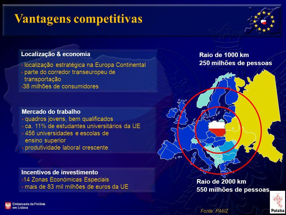 4 Vantagens competitivas Localização & economia  localização estratégica na Europa Continental  parte do corredor transeuropeu de transportação  38 milhões de consumidores Incentivos de investimento  14 Zonas Económicas Especiais  mais de 83 mil milhões de euros da UE Incentivos de investimento  14 Zonas Económicas Especiais  mais de 83 mil milhões de euros da UE Mercado do trabalho  quadros jovens, bem qualificados  ca.