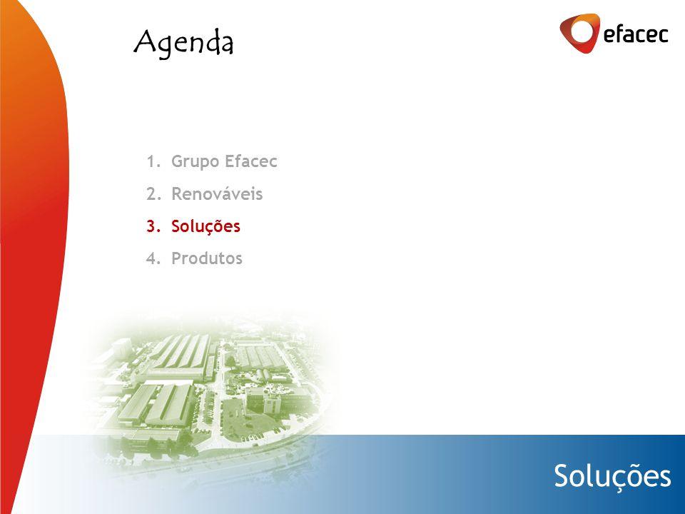 Soluções Agenda 1.Grupo Efacec 2.Renováveis 3.Soluções 4.Produtos