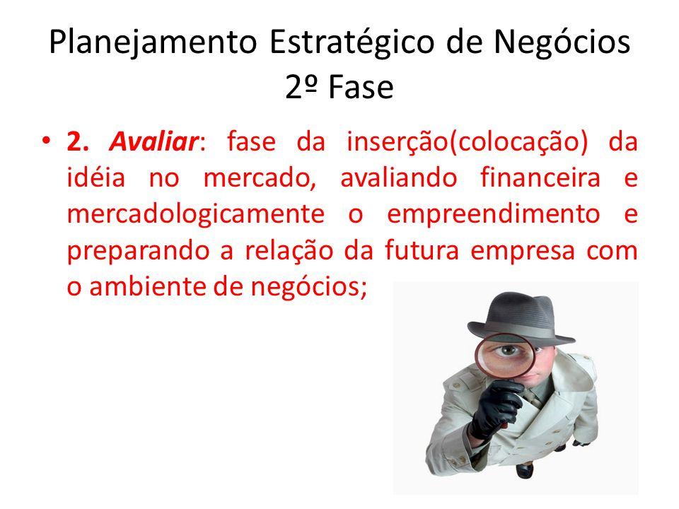Planejamento Estratégico de Negócios 2º Fase 2. Avaliar: fase da inserção(colocação) da idéia no mercado, avaliando financeira e mercadologicamente o
