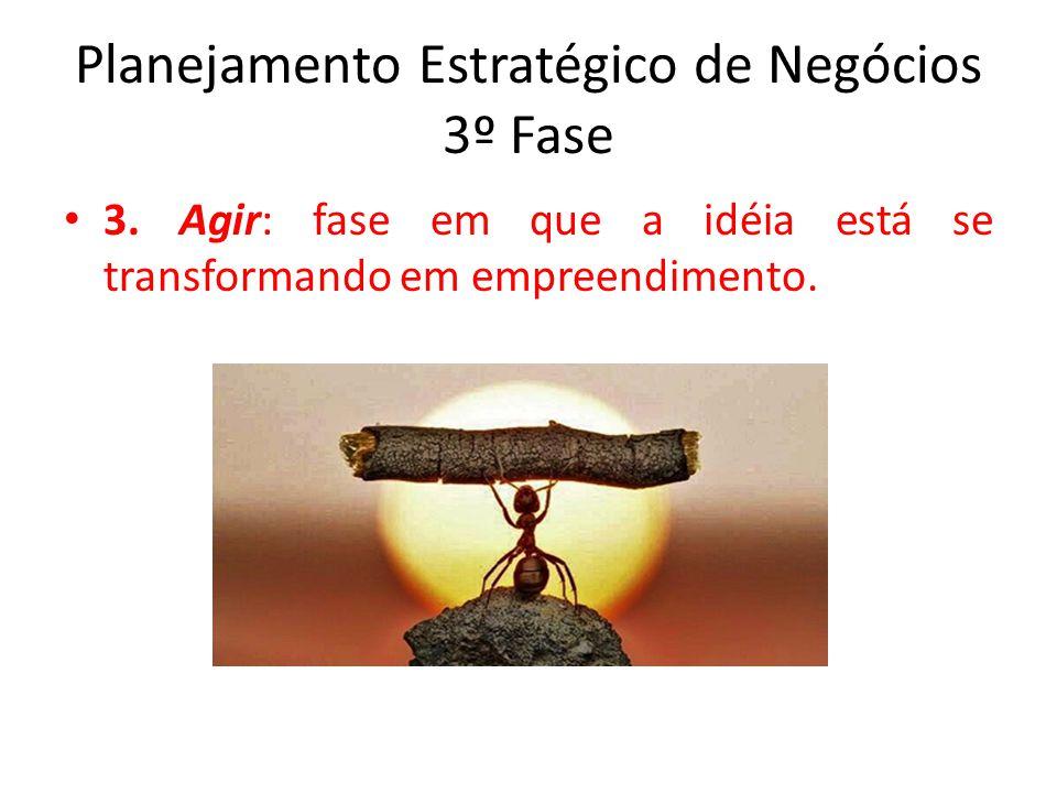 Planejamento Estratégico de Negócios 3º Fase 3. Agir: fase em que a idéia está se transformando em empreendimento.