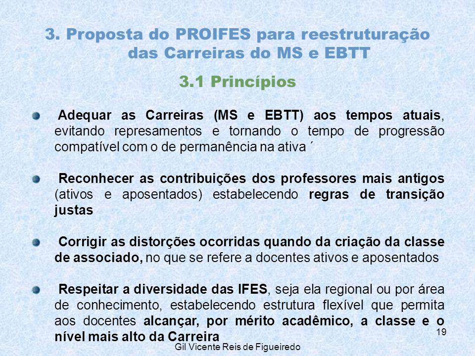 3. Proposta do PROIFES para reestruturação das Carreiras do MS e EBTT 3.1 Princípios Adequar as Carreiras (MS e EBTT) aos tempos atuais, evitando repr