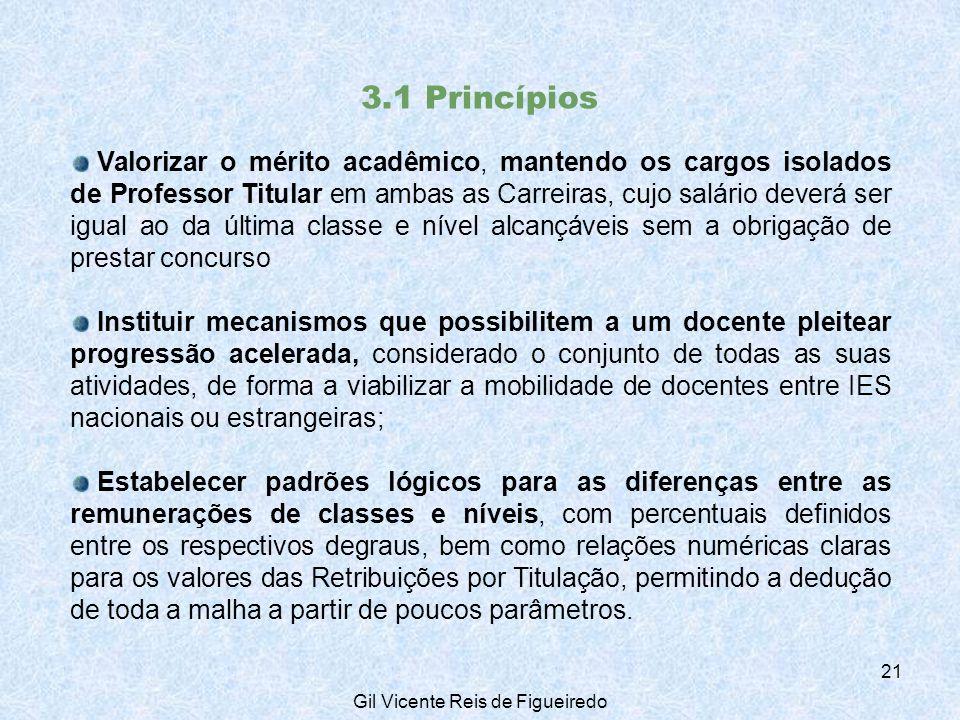 3.1 Princípios Valorizar o mérito acadêmico, mantendo os cargos isolados de Professor Titular em ambas as Carreiras, cujo salário deverá ser igual ao