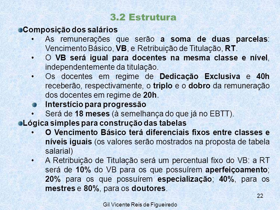 3.2 Estrutura Composição dos salários As remunerações que serão a soma de duas parcelas: Vencimento Básico, VB, e Retribuição de Titulação, RT.