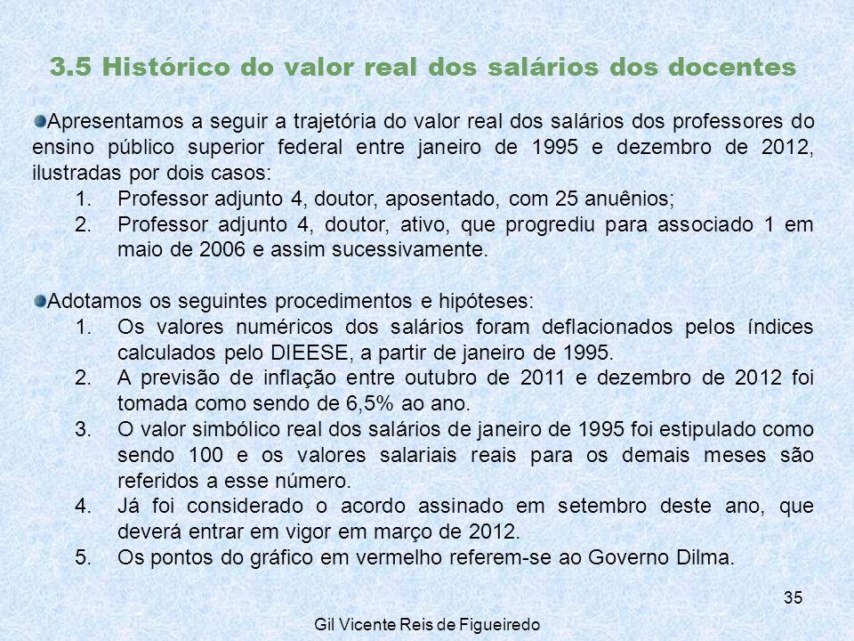 3.5 Histórico do valor real dos salários dos docentes Apresentamos a seguir a trajetória do valor real dos salários dos professores do ensino público superior federal entre janeiro de 1995 e dezembro de 2012, ilustradas por dois casos: 1.Professor adjunto 4, doutor, aposentado, com 25 anuênios; 2.Professor adjunto 4, doutor, ativo, que progrediu para associado 1 em maio de 2006 e assim sucessivamente.