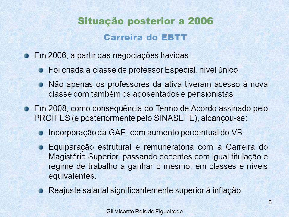 Situação posterior a 2006 Carreira do EBTT Em 2006, a partir das negociações havidas: Foi criada a classe de professor Especial, nível único Não apenas os professores da ativa tiveram acesso à nova classe com também os aposentados e pensionistas Em 2008, como conseqüência do Termo de Acordo assinado pelo PROIFES (e posteriormente pelo SINASEFE), alcançou-se: Incorporação da GAE, com aumento percentual do VB Equiparação estrutural e remuneratória com a Carreira do Magistério Superior, passando docentes com igual titulação e regime de trabalho a ganhar o mesmo, em classes e níveis equivalentes.