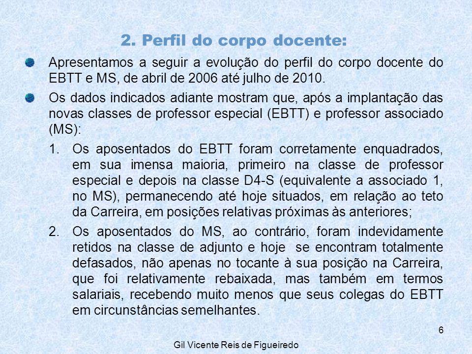 2. Perfil do corpo docente Carreira do EBTT: set/07, aposentados 17 Gil Vicente Reis de Figueiredo