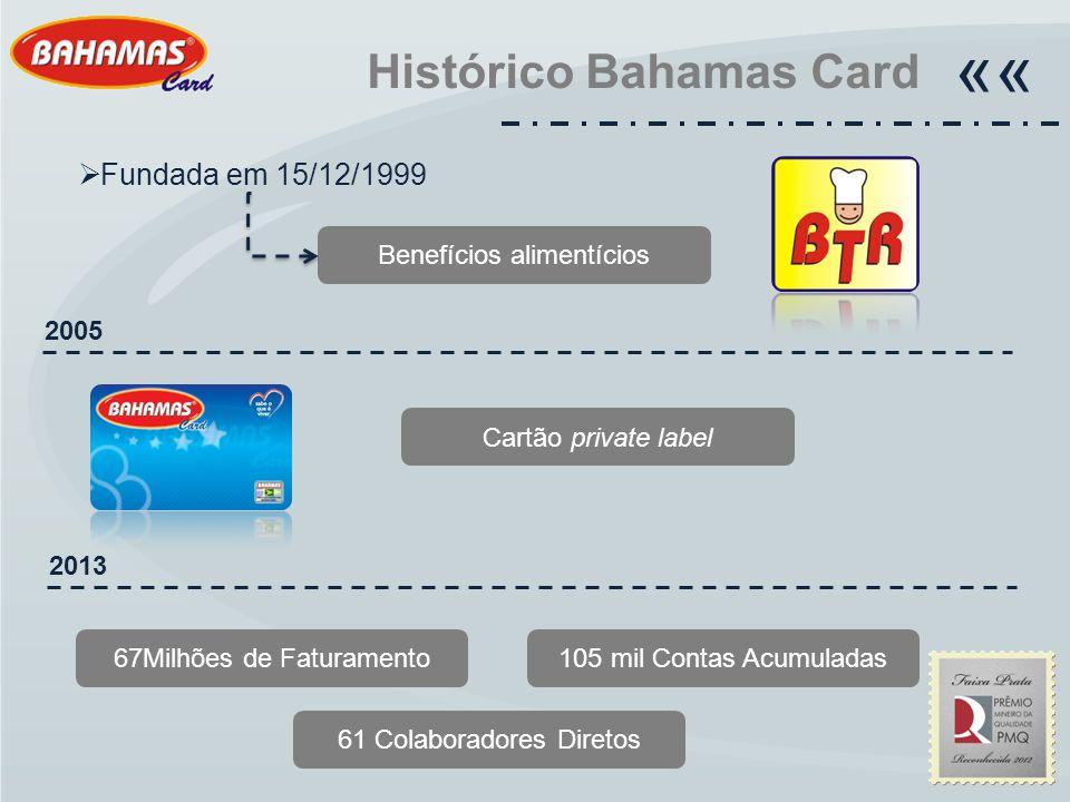 Histórico Bahamas Card  Fundada em 15/12/1999 Benefícios alimentícios 2005 Cartão private label «« 2013 67Milhões de Faturamento105 mil Contas Acumul