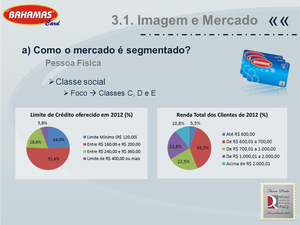 3.1. Imagem e Mercado ««  Classe social  Foco  Classes C, D e E a) Como o mercado é segmentado? Pessoa Física