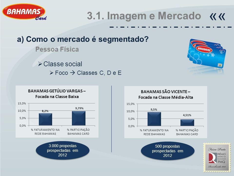  Classe social  Foco  Classes C, D e E 3.000 propostas prospectadas em 2012 500 propostas prospectadas em 2012 3.1. Imagem e Mercado «« a) Como o m