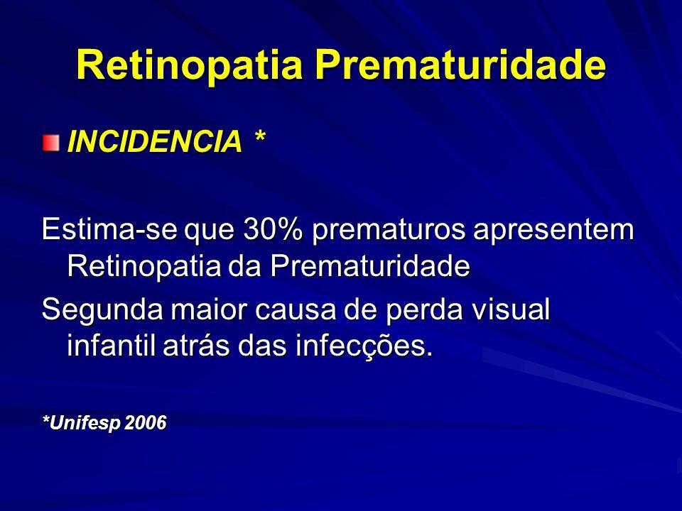Retinopatia Prematuridade INCIDENCIA * Estima-se que 30% prematuros apresentem Retinopatia da Prematuridade Segunda maior causa de perda visual infantil atrás das infecções.