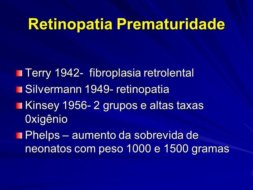 Retinopatia Prematuridade A progressão de Cél Fusiformes é o suporte – são precursoras das Cél Endotelias !!.