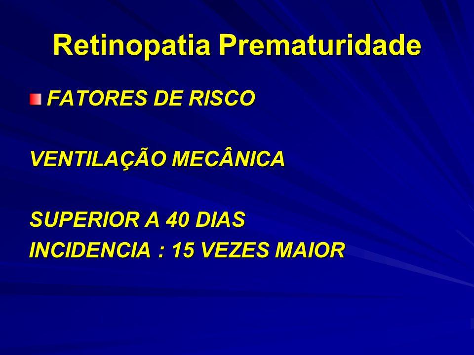 Retinopatia Prematuridade FATORES DE RISCO VENTILAÇÃO MECÂNICA SUPERIOR A 40 DIAS INCIDENCIA : 15 VEZES MAIOR