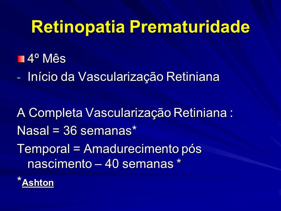 Retinopatia Prematuridade 4º Mês - Início da Vascularização Retiniana A Completa Vascularização Retiniana : Nasal = 36 semanas* Temporal = Amadurecimento pós nascimento – 40 semanas * * Ashton