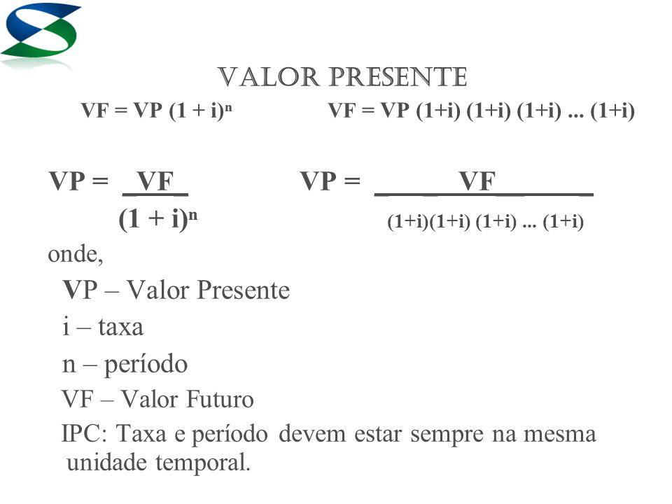 valor presente VF = VP (1 + i)ⁿ VF = VP (1+i) (1+i) (1+i)... (1+i) VP = _VF_ VP = _ _ VF__ _ (1 + i)ⁿ (1+i)(1+i) (1+i)... (1+i) onde, VP – Valor Prese