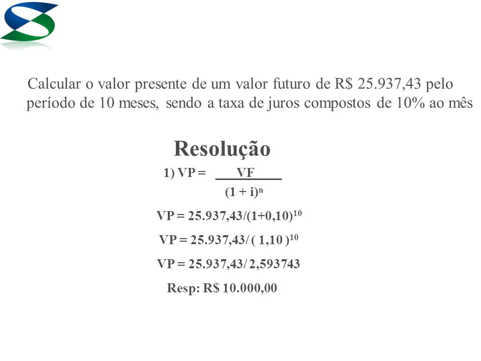 Resolução 2) VP = ___VF____ (1 + i)ⁿ VP = 6.945,75/(1+0,05) 3 VP = 6.945,75/ ( 1,05 ) 3 VP = 6.945,75/ 1,157625 Resp: R$ 6.000,00 Calcular o valor presente de um valor futuro de R$ 6.945,75 durante 3 meses, sendo a taxa de juros compostos de 5 % ao mês