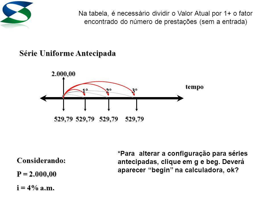 Antecipadas ≠ ( Entrada + parcelas ) Com primeiro recebimento ou entrada igual ao valor das prestações. Exemplo: Pagamento de uma TV de R$ 2.000,00 em