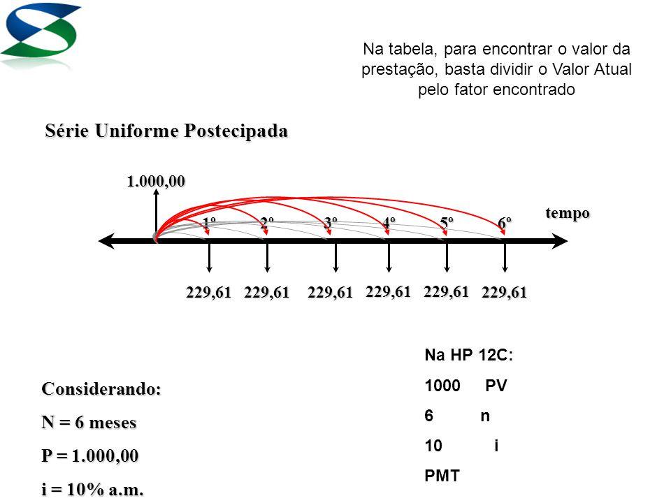 1.000,00 1º2º3º4º5º6º tempo Série Uniforme Postecipada 229,61229,61 229,61 229,61 229,61 229,61 Considerando: N = 6 meses P = 1.000,00 i = 10% a.m.