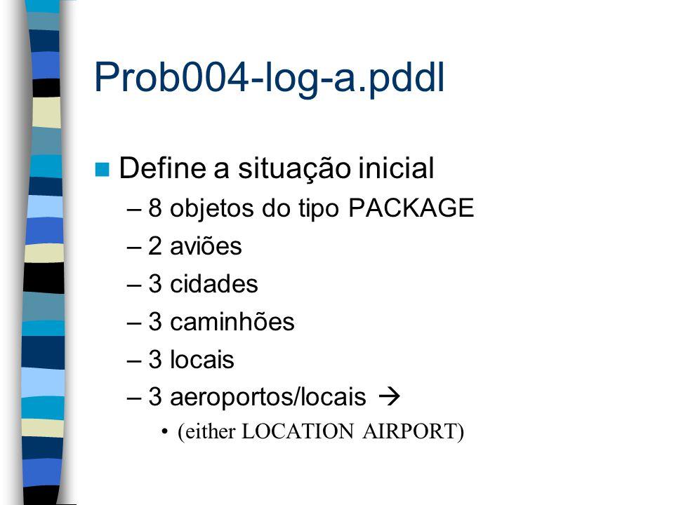 Prob004-log-a.pddl Define a situação inicial –8 objetos do tipo PACKAGE –2 aviões –3 cidades –3 caminhões –3 locais –3 aeroportos/locais  (either LOCATION AIRPORT)