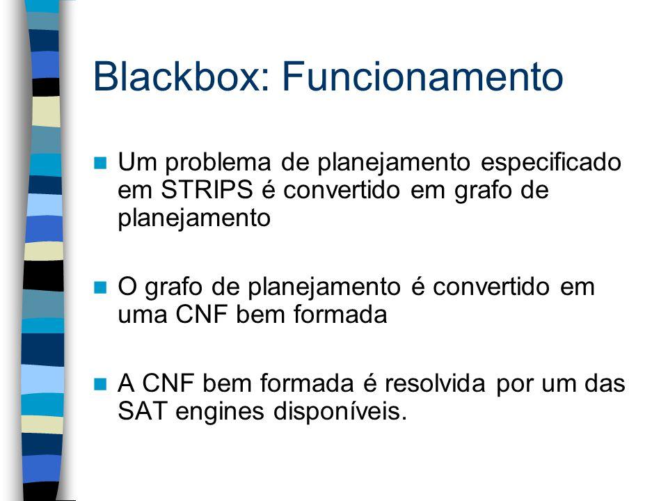 Blackbox: Funcionamento Um problema de planejamento especificado em STRIPS é convertido em grafo de planejamento O grafo de planejamento é convertido em uma CNF bem formada A CNF bem formada é resolvida por um das SAT engines disponíveis.
