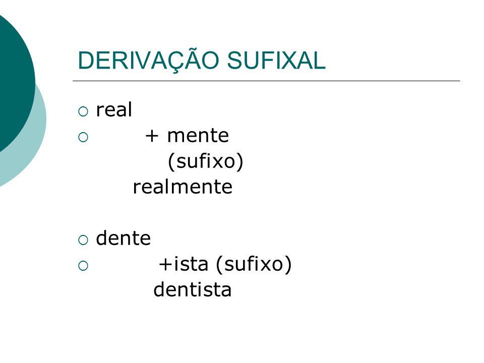 DERIVAÇÃO SUFIXAL  real  + mente (sufixo) realmente  dente  +ista (sufixo) dentista