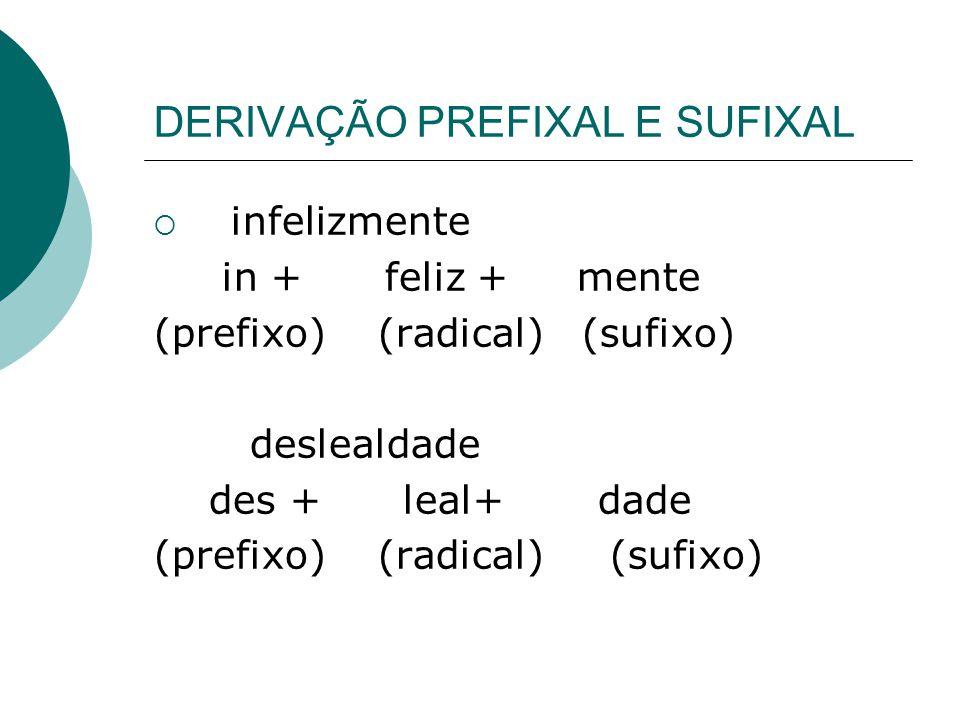 DERIVAÇÃO PREFIXAL E SUFIXAL  infelizmente in + feliz + mente (prefixo) (radical) (sufixo) deslealdade des + leal+ dade (prefixo) (radical) (sufixo)