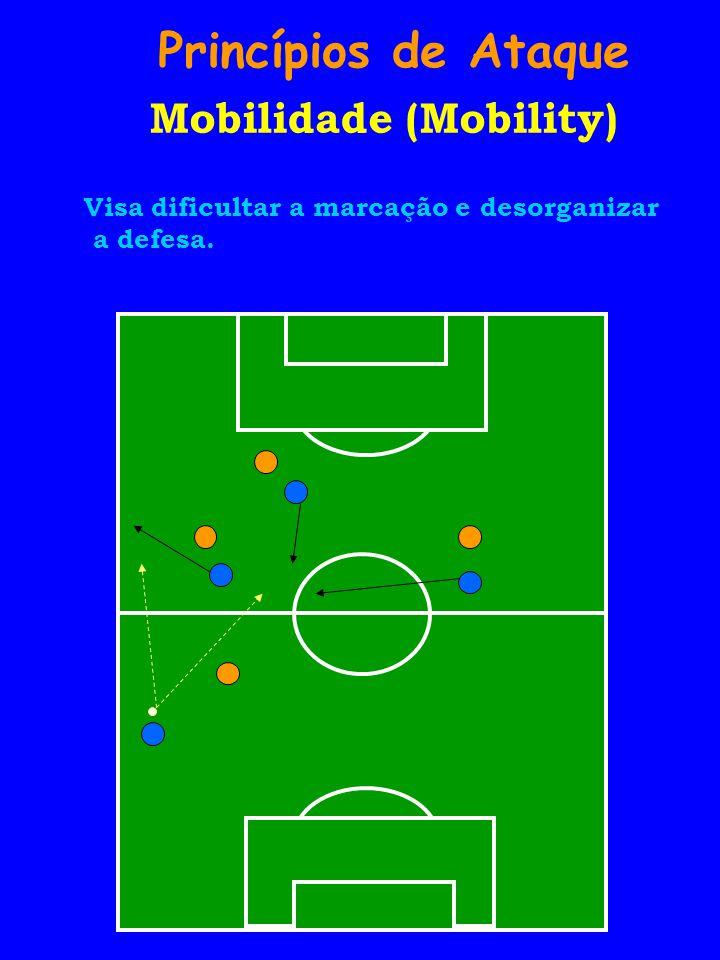 Princípios de Ataque Mobilidade (Mobility) Visa dificultar a marcação e desorganizar a defesa.
