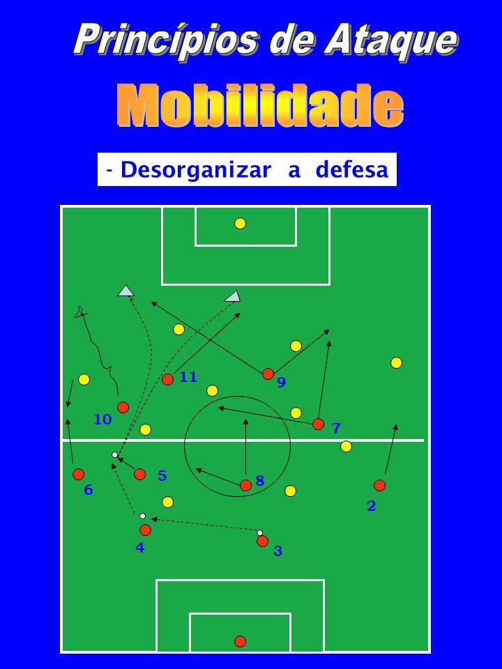 - Desorganizar a defesa 7 9 10 8 5 6 2 4 3 11
