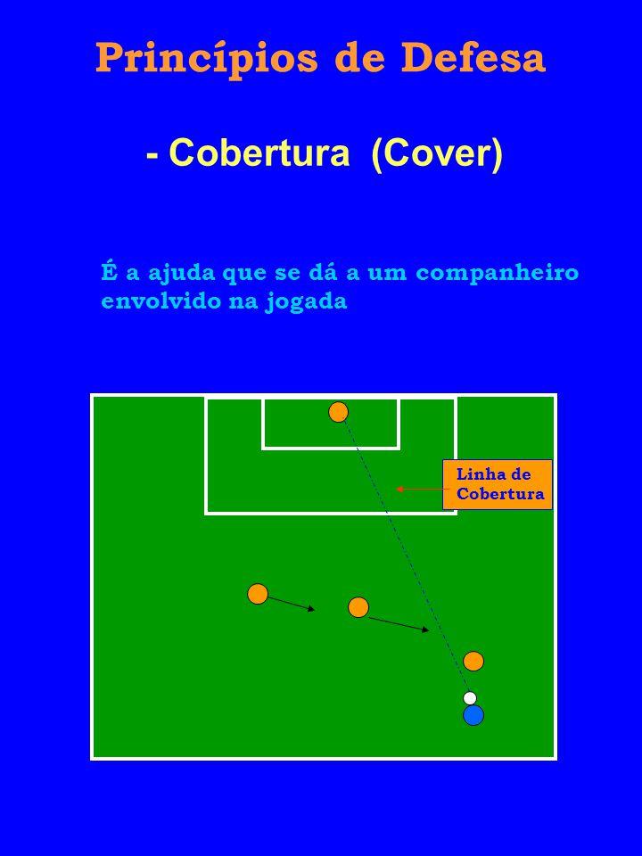 Princípios de Defesa - Cobertura (Cover) Linha de Cobertura É a ajuda que se dá a um companheiro envolvido na jogada