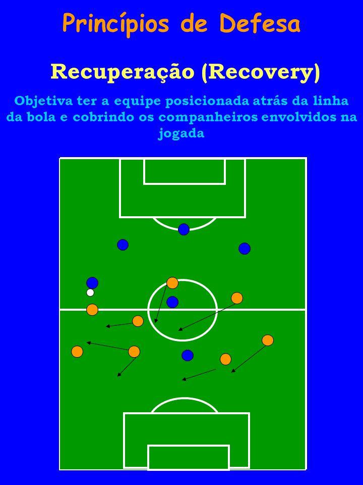 Princípios de Defesa Recuperação (Recovery) Objetiva ter a equipe posicionada atrás da linha da bola e cobrindo os companheiros envolvidos na jogada
