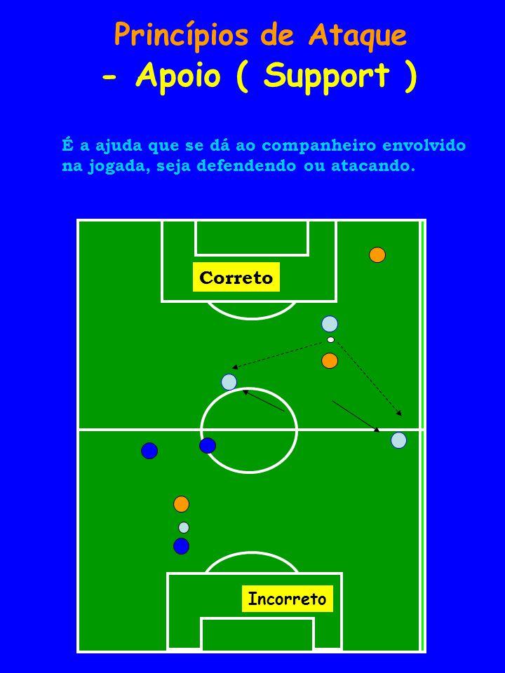 Princípios de Ataque - Apoio ( Support ) Incorreto Correto É a ajuda que se dá ao companheiro envolvido na jogada, seja defendendo ou atacando.