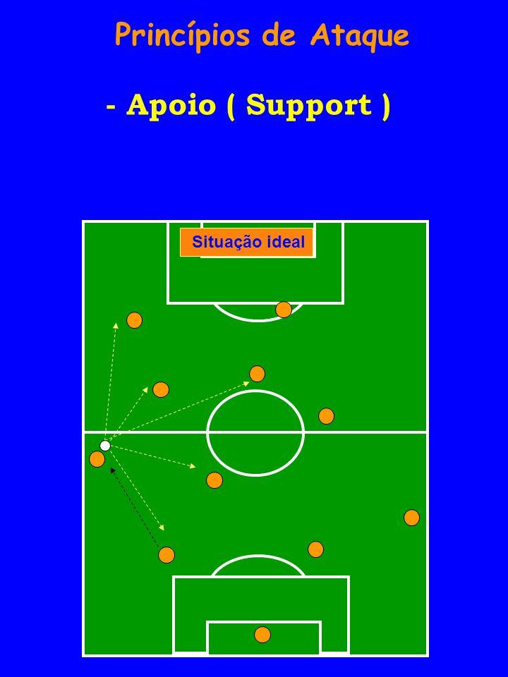 Princípios de Defesa Sem pressão Com Pressão Retardamento (Delay/Pressure) Objetiva diminuir o tempo e o espaço do adversário impedindo-o de jogar