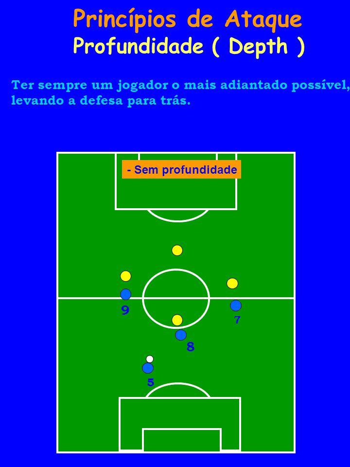Princípios de Ataque Profundidade ( Depth ) - Sem profundidade Ter sempre um jogador o mais adiantado possível, levando a defesa para trás.