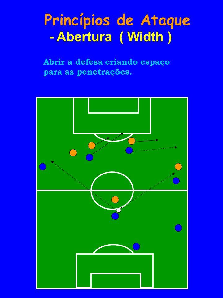 Princípios de Ataque - Abertura ( Width ) Abrir a defesa criando espaço para as penetrações.