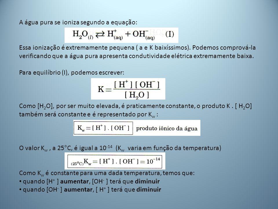 A água pura se ioniza segundo a equação: Essa ionização é extremamente pequena ( a e K baixíssimos).