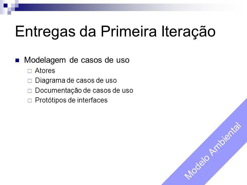 Entregas da Primeira Iteração Modelagem de casos de uso  Atores  Diagrama de casos de uso  Documentação de casos de uso  Protótipos de interfaces