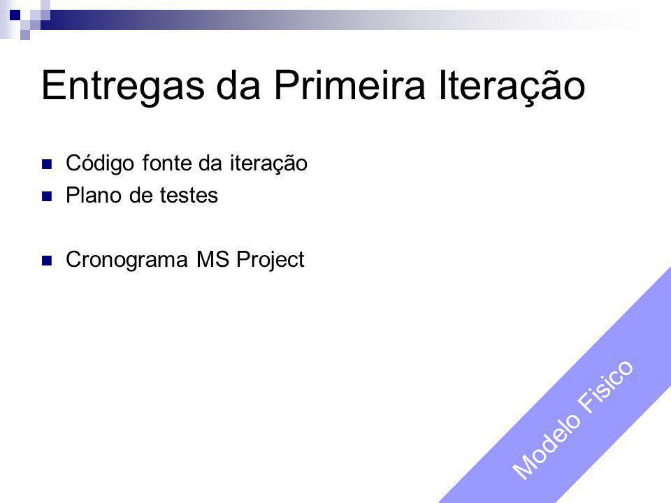Entregas da Primeira Iteração Código fonte da iteração Plano de testes Cronograma MS Project Modelo Fisico